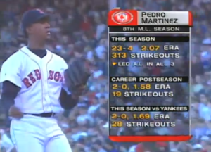 Pedro 1999 stat box