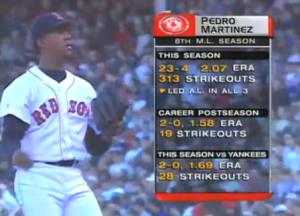 Pedro 1999 stat box